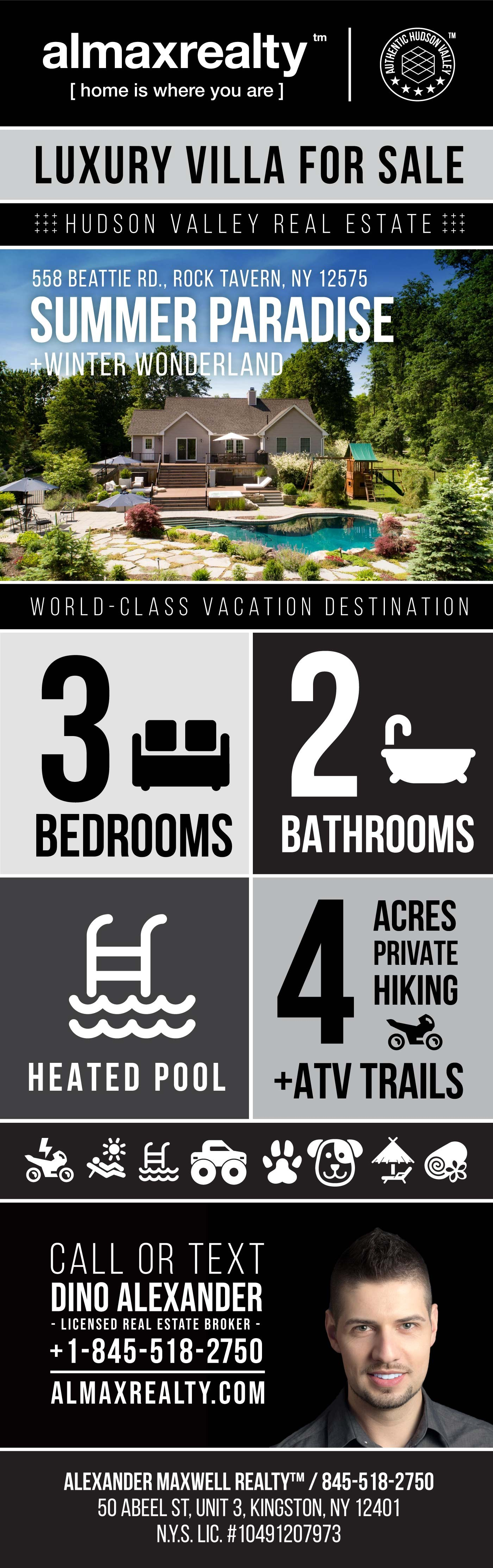 Infographic - Luxury Hudson Valley Home for Sale with a Pool and Organic Garden for Sale - Rock Tavern, NY - Alexander Maxwell Realty